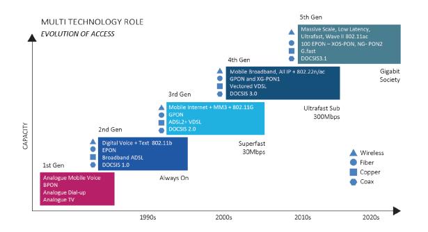 multi-technology-role.9b3123e4d995