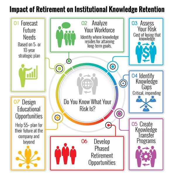 phased-retirement-infographic-1